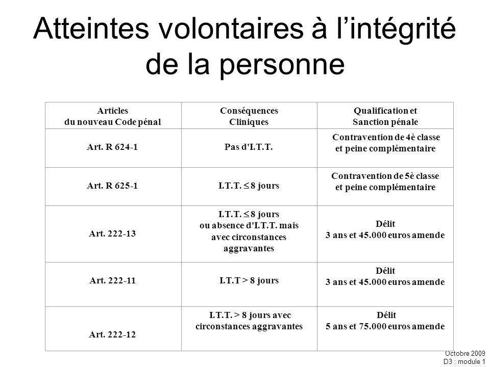 Octobre 2009 D3 : module 1 Atteintes volontaires à lintégrité de la personne Articles du nouveau Code pénal Conséquences Cliniques Qualification et Sa