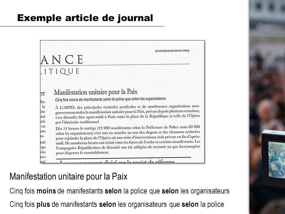 Exemple article de journal Manifestation unitaire pour la Paix Cinq fois moins de manifestants selon la police que selon les organisateurs Cinq fois plus de manifestants selon les organisateurs que selon la police