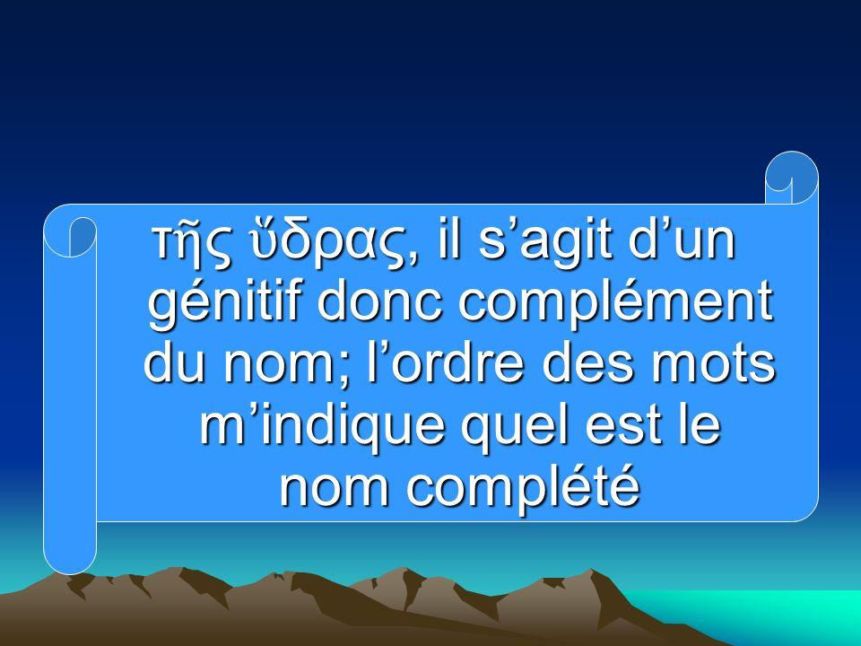 τ ς δρας, il sagit dun génitif donc complément du nom; lordre des mots mindique quel est le nom complété
