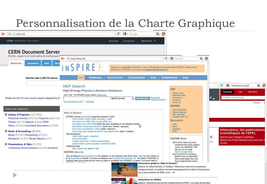 Personnalisation de la Charte Graphique