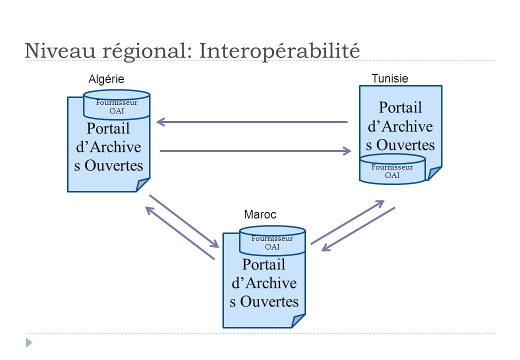 Niveau régional: Interopérabilité Portail dArchive s Ouvertes Fournisseur OAI Tunisie Portail dArchive s Ouvertes Fournisseur OAI Algérie Portail dArchive s Ouvertes Fournisseur OAI Maroc