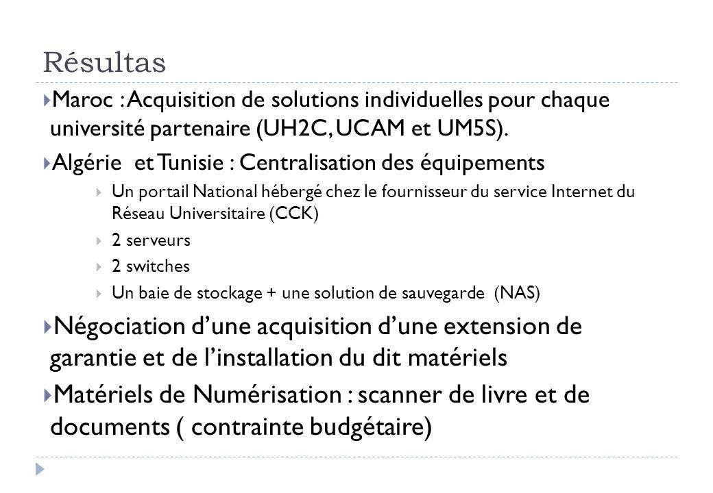 Résultas Maroc : Acquisition de solutions individuelles pour chaque université partenaire (UH2C, UCAM et UM5S).