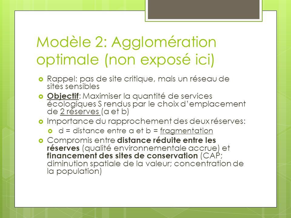 Modèle 2: Agglomération optimale (non exposé ici) Rappel: pas de site critique, mais un réseau de sites sensibles Objectif : Maximiser la quantité de