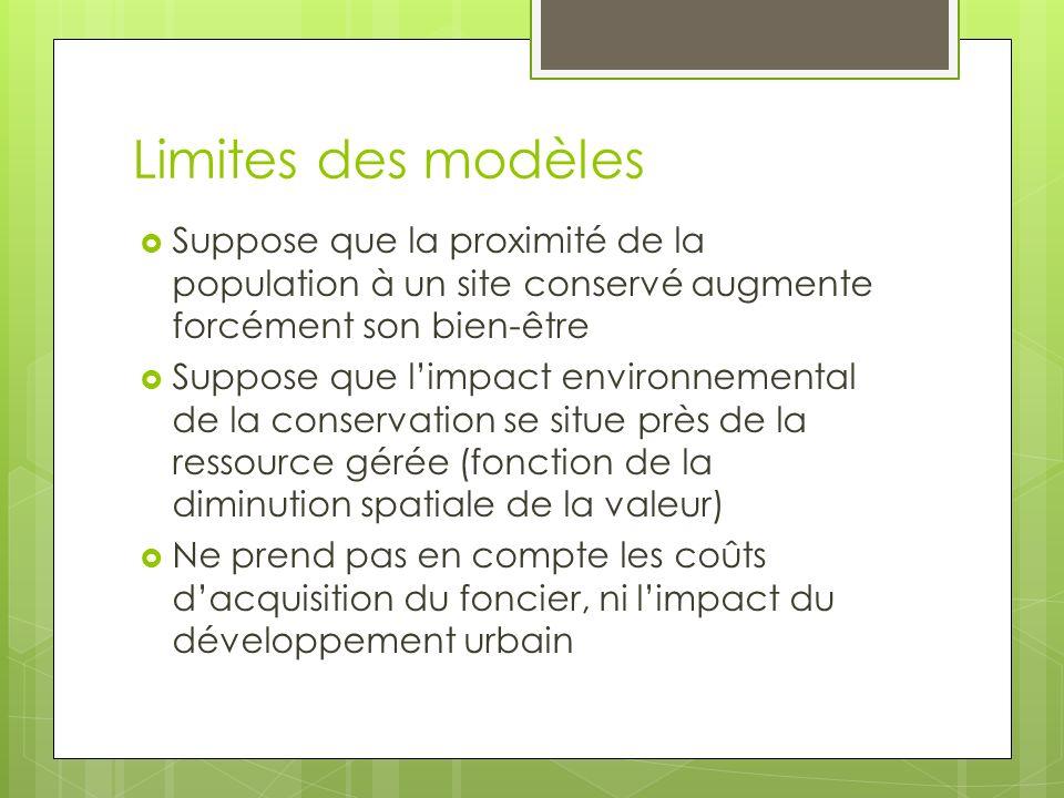 Limites des modèles Suppose que la proximité de la population à un site conservé augmente forcément son bien-être Suppose que limpact environnemental