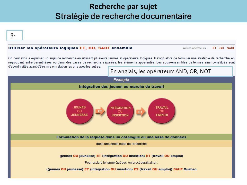Recherche par sujet Stratégie de recherche documentaire 3- En anglais, les opérateurs AND, OR, NOT