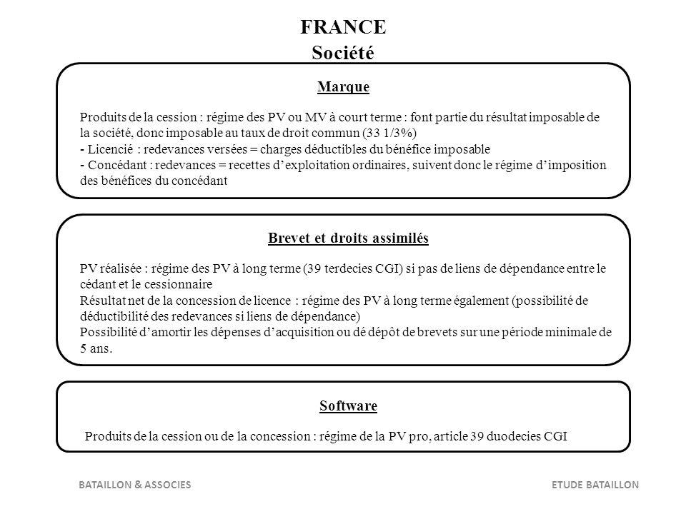 LUXEMBOURG Régime IP BOX BATAILLON & ASSOCIES ETUDE BATAILLON DROITS DE PROPRIETE ELIGIBLES (ART.