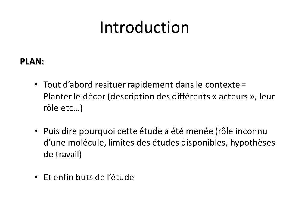 Introduction PLAN: Tout dabord resituer rapidement dans le contexte = Planter le décor (description des différents « acteurs », leur rôle etc…) Puis d