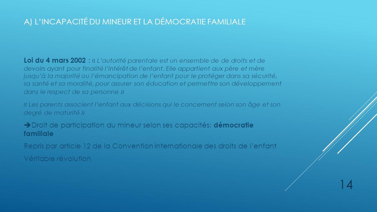 A) LINCAPACITÉ DU MINEUR ET LA DÉMOCRATIE FAMILIALE Loi du 4 mars 2002 : « Lautorité parentale est un ensemble de de droits et de devoirs ayant pour f