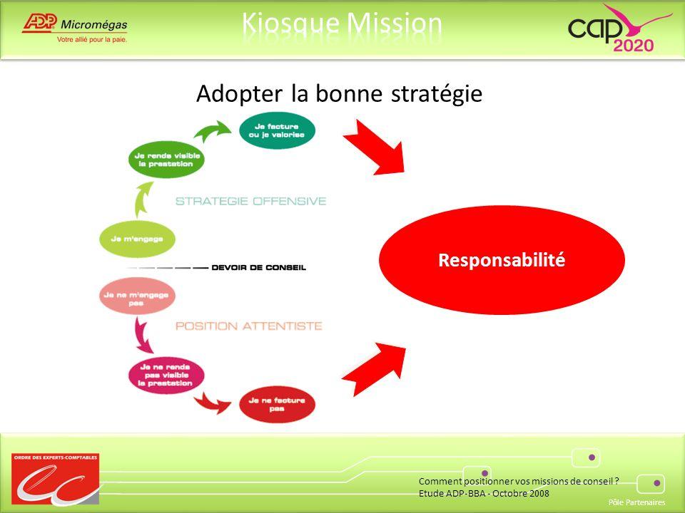 Pôle Partenaires Adopter la bonne stratégie Responsabilité Comment positionner vos missions de conseil ? Etude ADP-BBA - Octobre 2008
