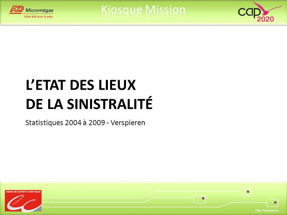 Pôle Partenaires LETAT DES LIEUX DE LA SINISTRALITÉ Statistiques 2004 à 2009 - Verspieren