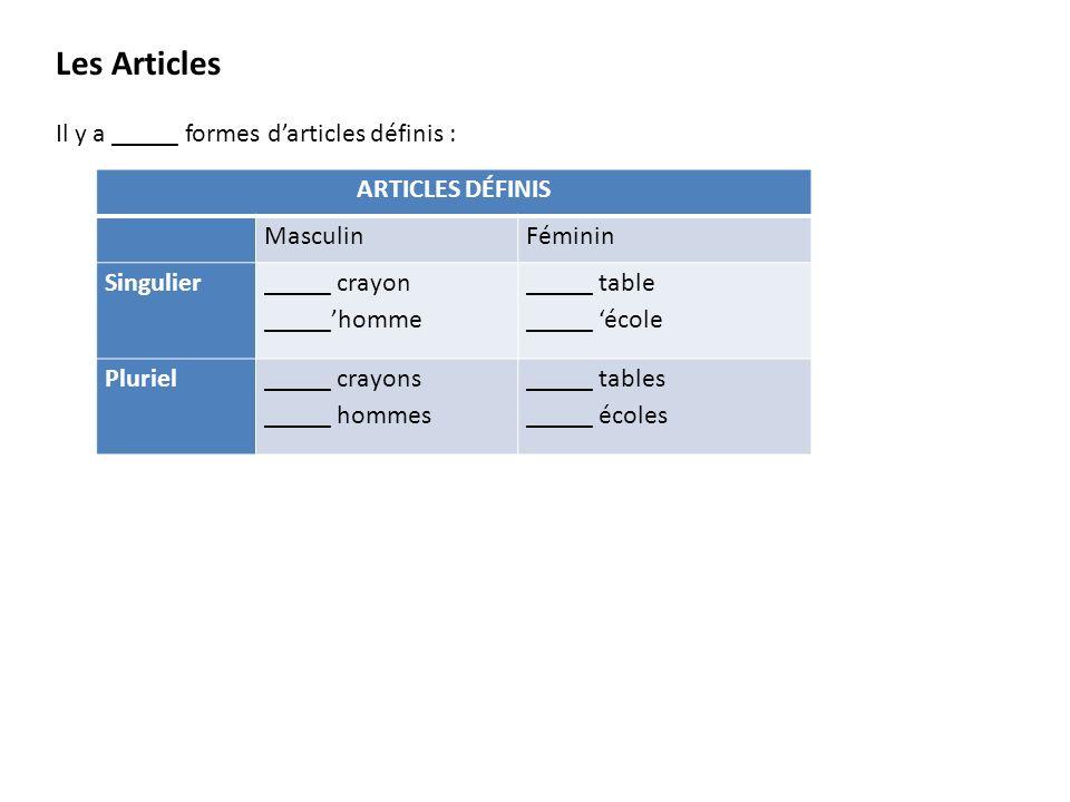 Les Articles Il y a _____ formes darticles définis : ARTICLES DÉFINIS MasculinFéminin Singulier _____ crayon _____homme _____ table _____ école Pluriel_____ crayons _____ hommes _____ tables _____ écoles