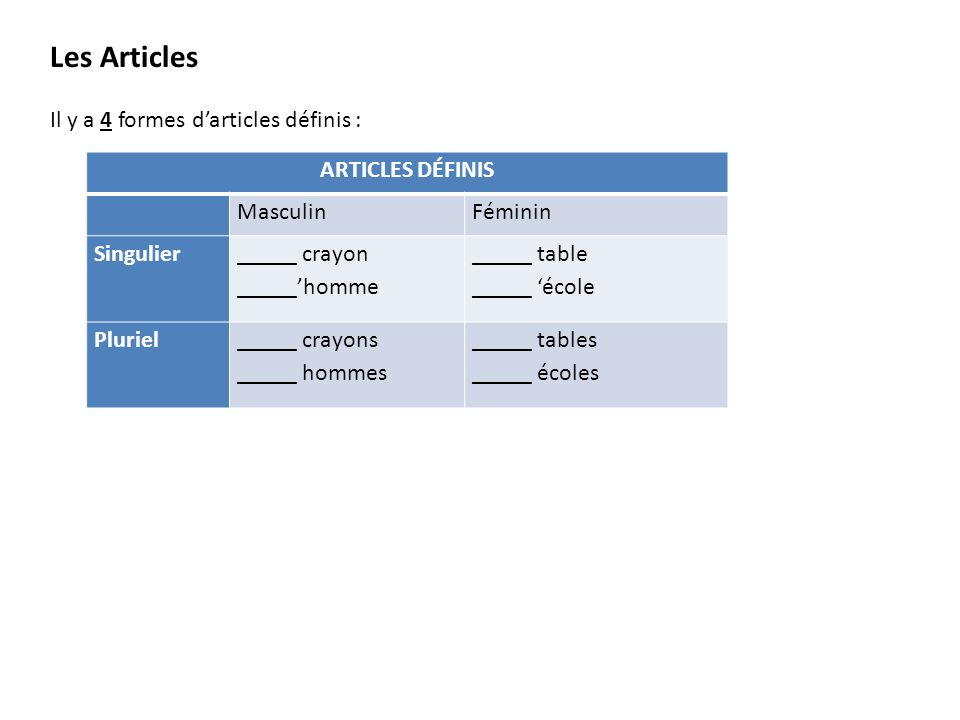 Les Articles Il y a 4 formes darticles définis : ARTICLES DÉFINIS MasculinFéminin Singulier _____ crayon _____homme _____ table _____ école Pluriel_____ crayons _____ hommes _____ tables _____ écoles