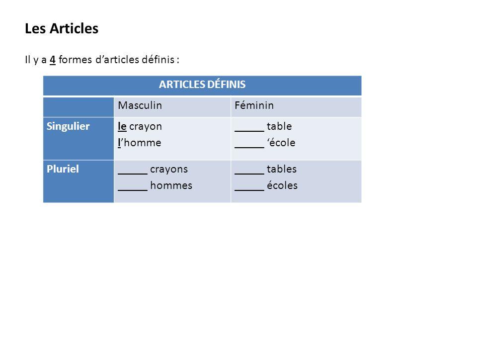 Les Articles Il y a 4 formes darticles définis : ARTICLES DÉFINIS MasculinFéminin Singulier le crayon lhomme _____ table _____ école Pluriel_____ crayons _____ hommes _____ tables _____ écoles