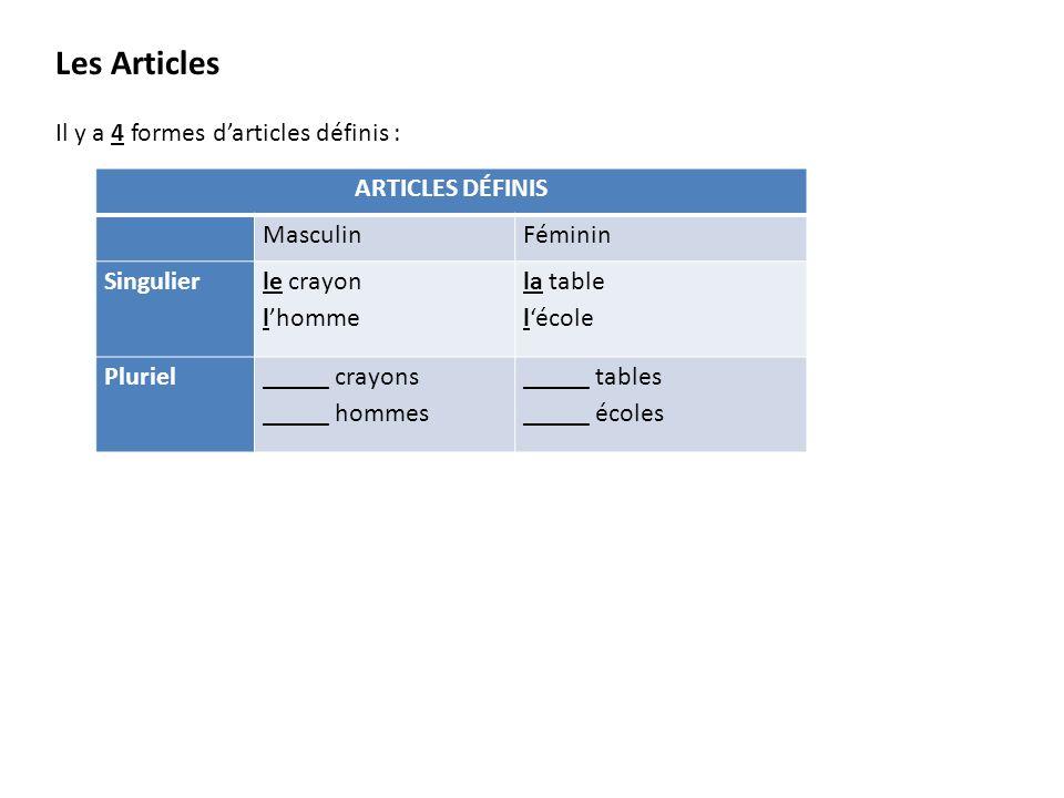 Les Articles Il y a 4 formes darticles définis : ARTICLES DÉFINIS MasculinFéminin Singulier le crayon lhomme la table lécole Pluriel_____ crayons _____ hommes _____ tables _____ écoles