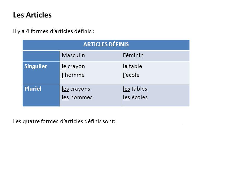 Les Articles Il y a 4 formes darticles définis : Les quatre formes darticles définis sont: _____________________ ARTICLES DÉFINIS MasculinFéminin Singulier le crayon lhomme la table lécole Plurielles crayons les hommes les tables les écoles