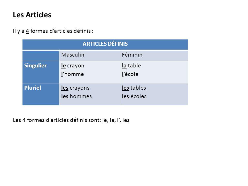 Les Articles Il y a 4 formes darticles définis : Les 4 formes darticles définis sont: le, la, l, les ARTICLES DÉFINIS MasculinFéminin Singulier le crayon lhomme la table lécole Plurielles crayons les hommes les tables les écoles