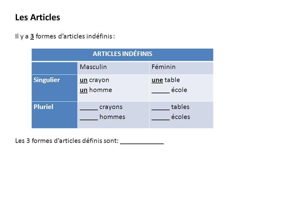 Les Articles Il y a 3 formes darticles indéfinis : Les 3 formes darticles définis sont: ____________ ARTICLES INDÉFINIS MasculinFéminin Singulier un crayon un homme une table _____ école Pluriel_____ crayons _____ hommes _____ tables _____ écoles