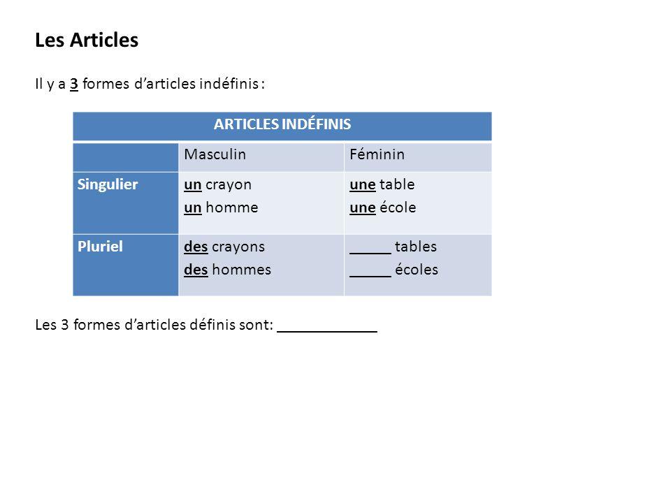 Les Articles Il y a 3 formes darticles indéfinis : Les 3 formes darticles définis sont: ____________ ARTICLES INDÉFINIS MasculinFéminin Singulier un crayon un homme une table une école Plurieldes crayons des hommes _____ tables _____ écoles