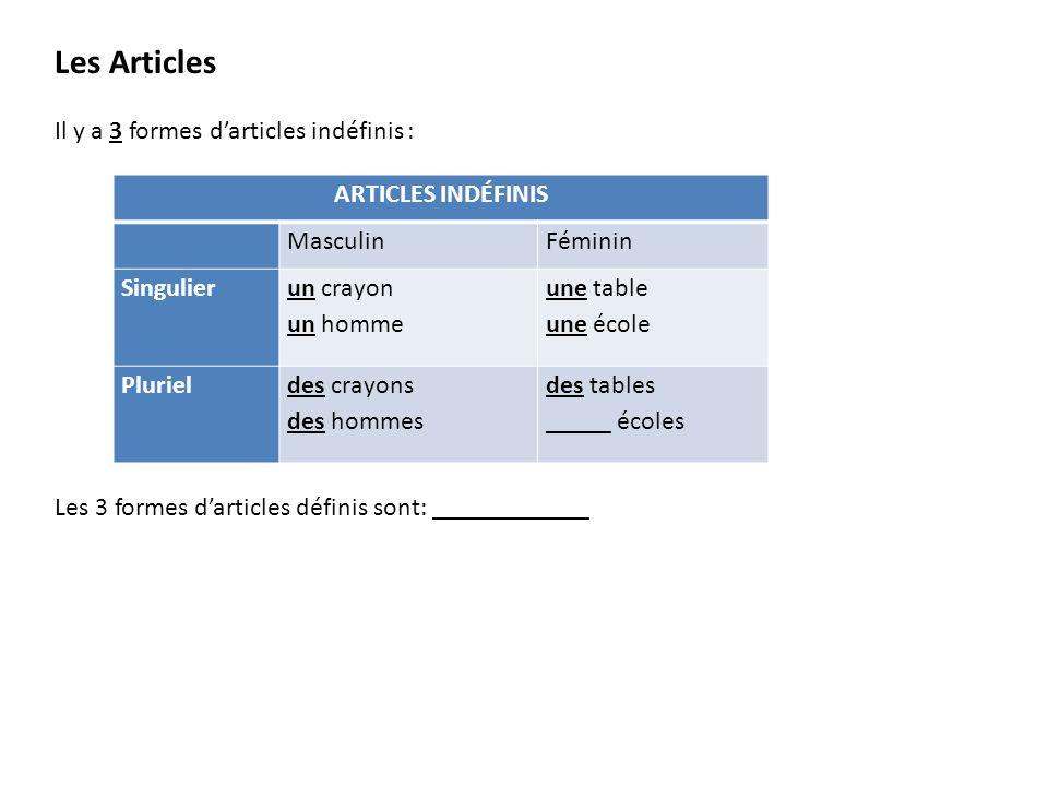 Les Articles Il y a 3 formes darticles indéfinis : Les 3 formes darticles définis sont: ____________ ARTICLES INDÉFINIS MasculinFéminin Singulier un crayon un homme une table une école Plurieldes crayons des hommes des tables _____ écoles