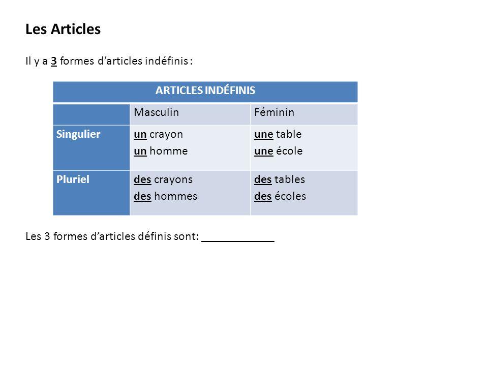 Les Articles Il y a 3 formes darticles indéfinis : Les 3 formes darticles définis sont: ____________ ARTICLES INDÉFINIS MasculinFéminin Singulier un crayon un homme une table une école Plurieldes crayons des hommes des tables des écoles
