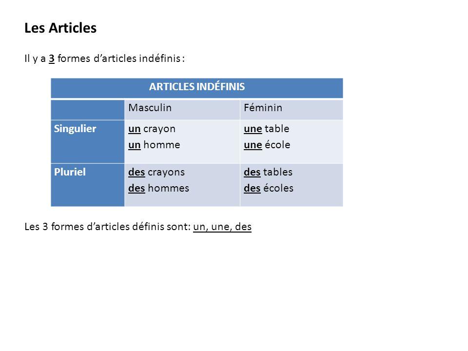 Les Articles Il y a 3 formes darticles indéfinis : Les 3 formes darticles définis sont: un, une, des ARTICLES INDÉFINIS MasculinFéminin Singulier un crayon un homme une table une école Plurieldes crayons des hommes des tables des écoles
