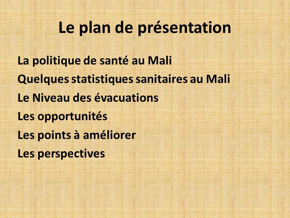 La politique de santé au Mali Quelques statistiques sanitaires au Mali Le Niveau des évacuations Les opportunités Les points à améliorer Les perspectives Le plan de présentation