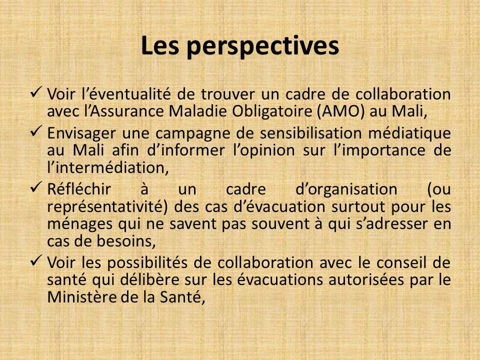 Les perspectives Voir léventualité de trouver un cadre de collaboration avec lAssurance Maladie Obligatoire (AMO) au Mali, Envisager une campagne de sensibilisation médiatique au Mali afin dinformer lopinion sur limportance de lintermédiation, Réfléchir à un cadre dorganisation (ou représentativité) des cas dévacuation surtout pour les ménages qui ne savent pas souvent à qui sadresser en cas de besoins, Voir les possibilités de collaboration avec le conseil de santé qui délibère sur les évacuations autorisées par le Ministère de la Santé,