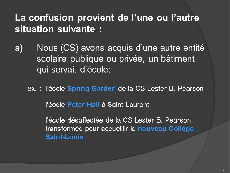 La confusion provient de lune ou lautre situation suivante : a)Nous (CS) avons acquis dune autre entité scolaire publique ou privée, un bâtiment qui servait décole; ex.