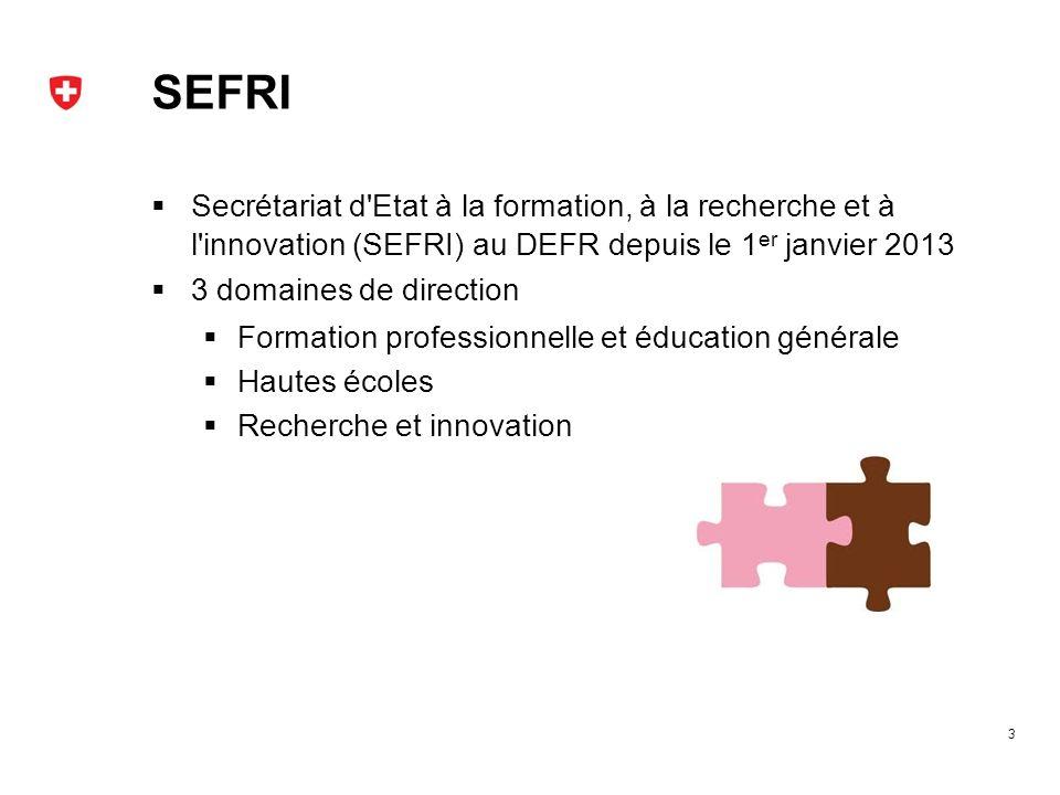SEFRI Secrétariat d'Etat à la formation, à la recherche et à l'innovation (SEFRI) au DEFR depuis le 1 er janvier 2013 3 domaines de direction Formatio