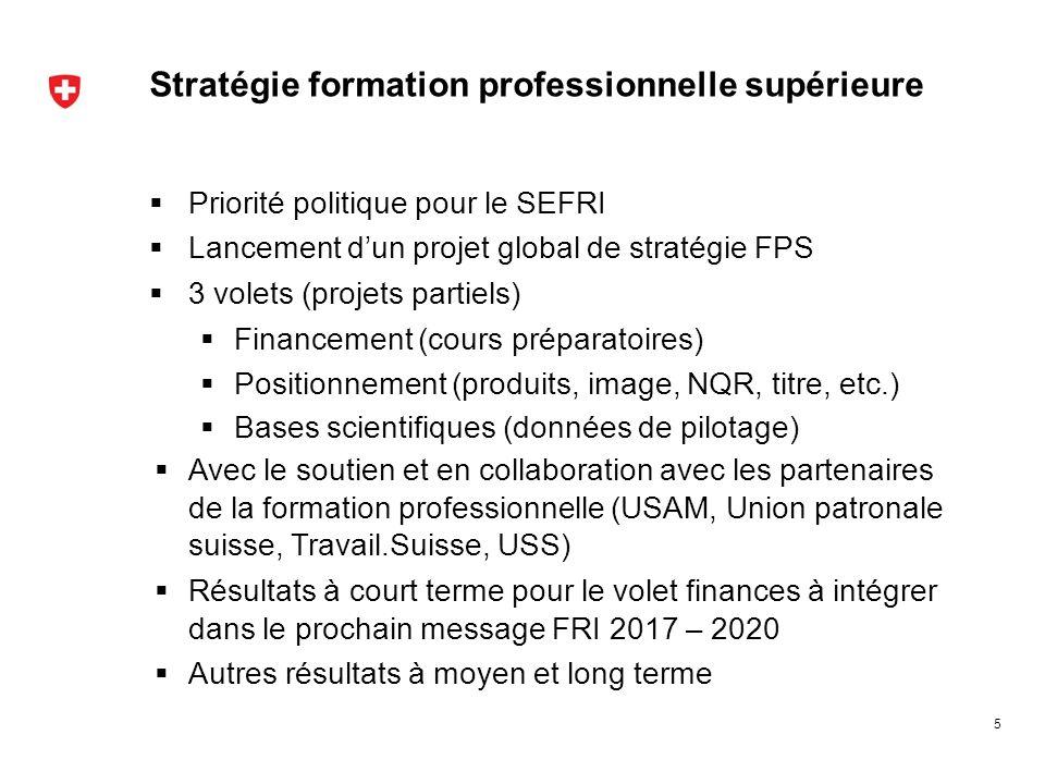 Stratégie formation professionnelle supérieure Priorité politique pour le SEFRI Lancement dun projet global de stratégie FPS 3 volets (projets partiel