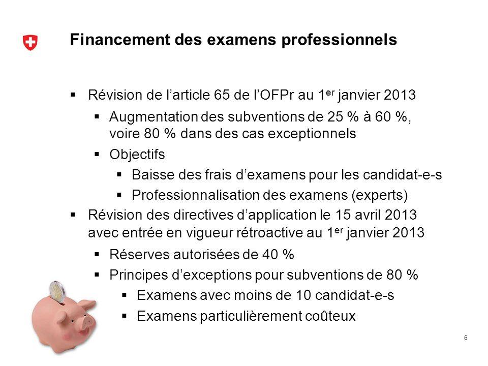 Financement des examens professionnels Révision de larticle 65 de lOFPr au 1 er janvier 2013 Augmentation des subventions de 25 % à 60 %, voire 80 % d