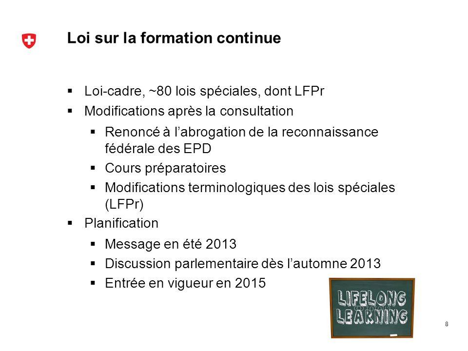 Loi sur la formation continue Loi-cadre, ~80 lois spéciales, dont LFPr Modifications après la consultation Renoncé à labrogation de la reconnaissance