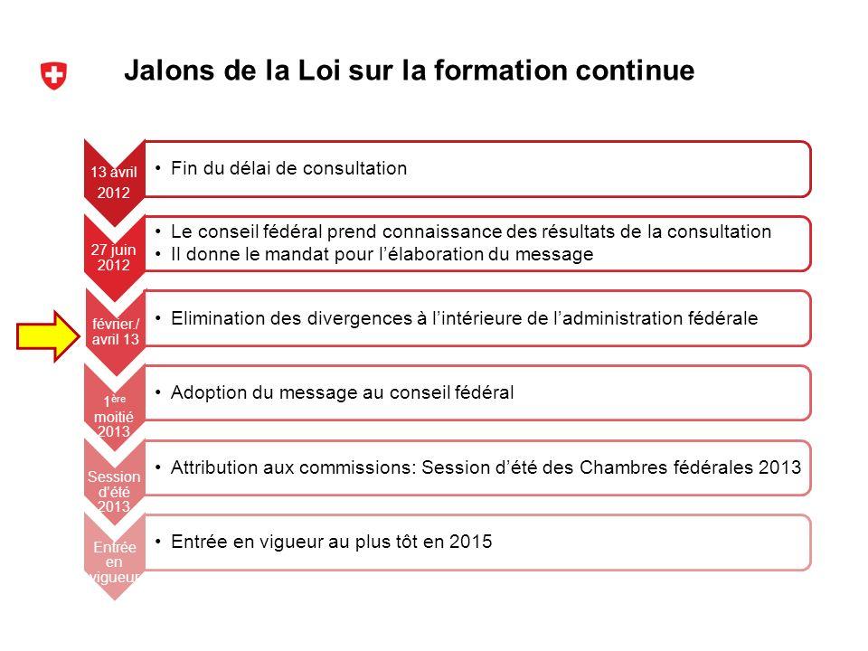 Jalons de la Loi sur la formation continue 13 avril 2012 Fin du délai de consultation 27 juin 2012 Le conseil fédéral prend connaissance des résultats