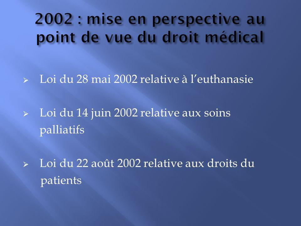 Loi du 28 mai 2002 relative à leuthanasie Loi du 14 juin 2002 relative aux soins palliatifs Loi du 22 août 2002 relative aux droits du patients