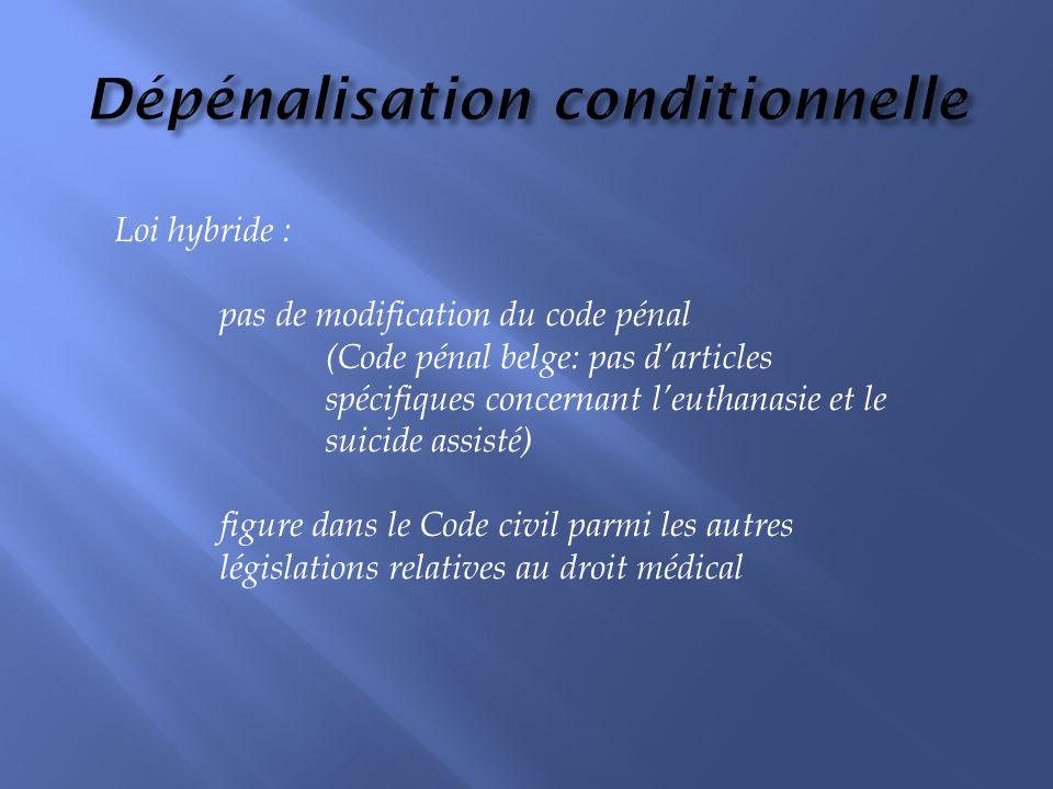 Loi hybride : pas de modification du code pénal (Code pénal belge: pas darticles spécifiques concernant leuthanasie et le suicide assisté) figure dans le Code civil parmi les autres législations relatives au droit médical