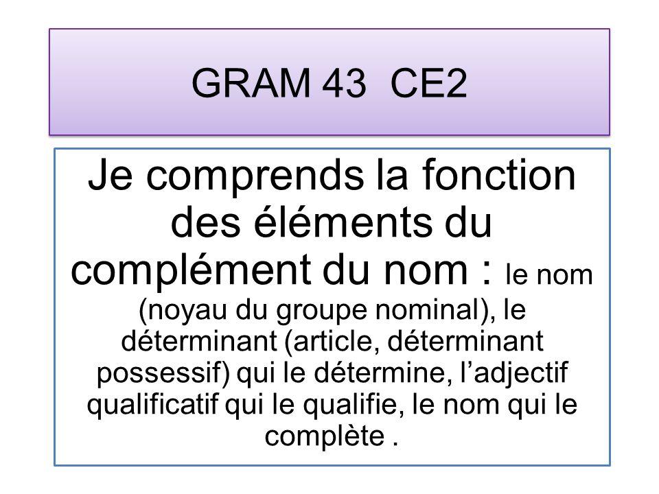 GRAM 43 CE2 Je comprends la fonction des éléments du complément du nom : le nom (noyau du groupe nominal), le déterminant (article, déterminant possessif) qui le détermine, ladjectif qualificatif qui le qualifie, le nom qui le complète.