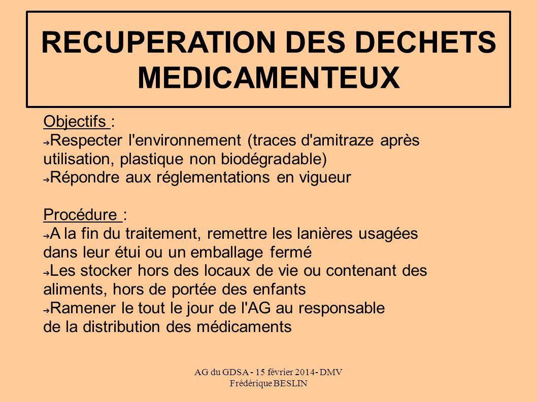 AG du GDSA - 15 février 2014- DMV Frédérique BESLIN RECUPERATION DES DECHETS MEDICAMENTEUX Objectifs : Respecter l'environnement (traces d'amitraze ap