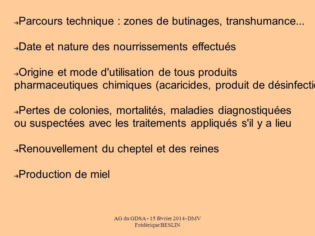 AG du GDSA - 15 février 2014- DMV Frédérique BESLIN Parcours technique : zones de butinages, transhumance... Date et nature des nourrissements effectu