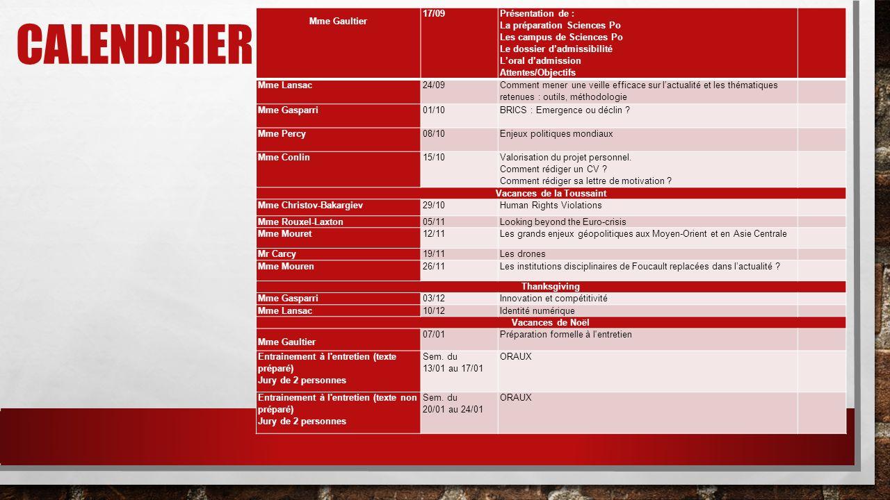 CALENDRIER Mme Gaultier 17/09 Présentation de : La préparation Sciences Po Les campus de Sciences Po Le dossier dadmissibilité Loral dadmission Attent