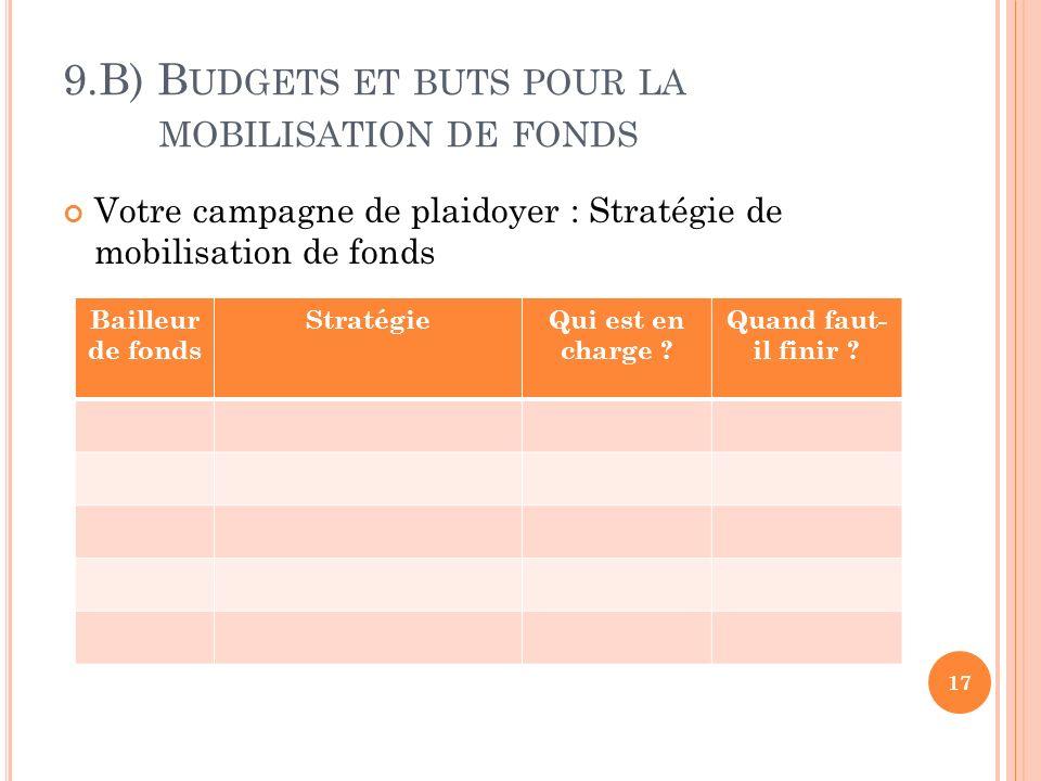 9.B) B UDGETS ET BUTS POUR LA MOBILISATION DE FONDS Votre campagne de plaidoyer : Stratégie de mobilisation de fonds 17 Bailleur de fonds StratégieQui