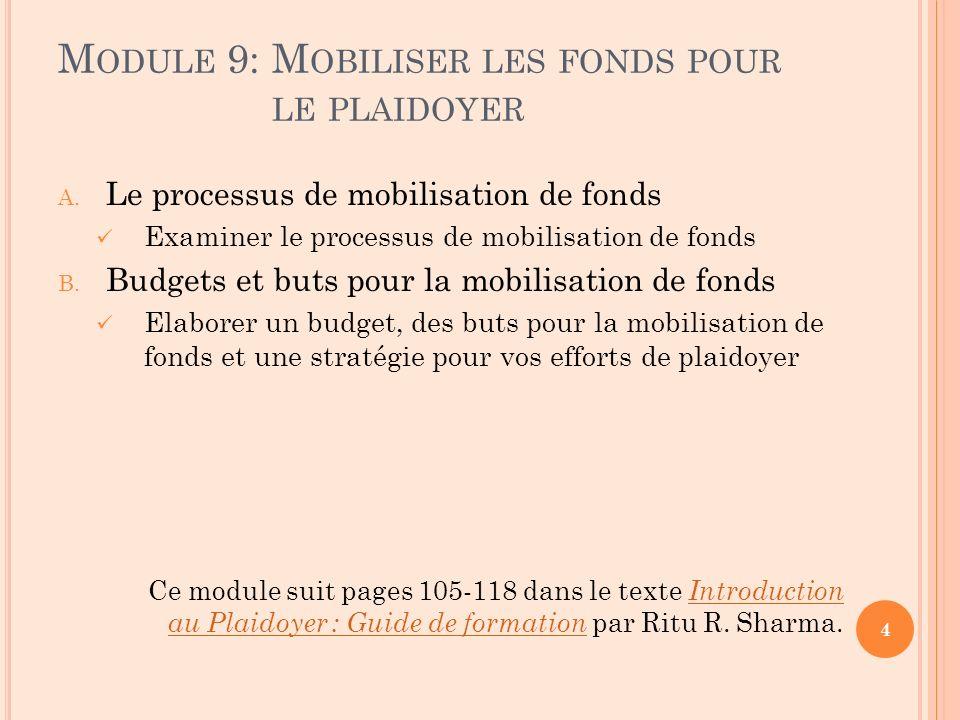 9.B) B UDGETS ET BUTS POUR LA MOBILISATION DE FONDS Etape 3 : Elaborer une stratégie pour répondre à chaque source de financement A présent que vous avez identifié certaines de vos sources, vous avez besoin dune stratégie pour y répondre.