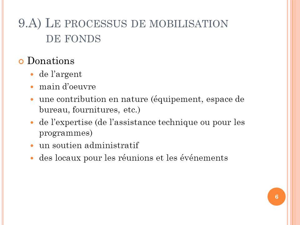 9.A) L E PROCESSUS DE MOBILISATION DE FONDS Donations de largent main doeuvre une contribution en nature (équipement, espace de bureau, fournitures, e