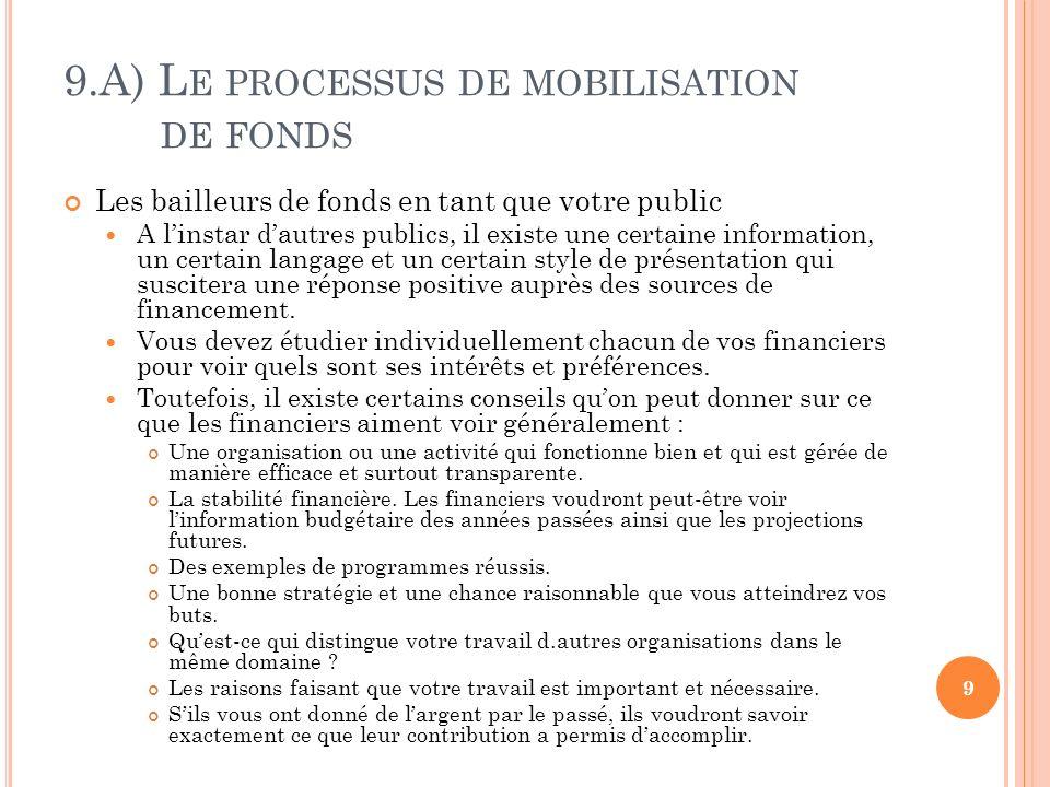 9.A) L E PROCESSUS DE MOBILISATION DE FONDS Suggestions générales pour la mobilisation de fonds Faites attention de ne pas accepter des donations, des dons ou contrats qui ne sont pas compatibles avec vos buts de plaidoyer.