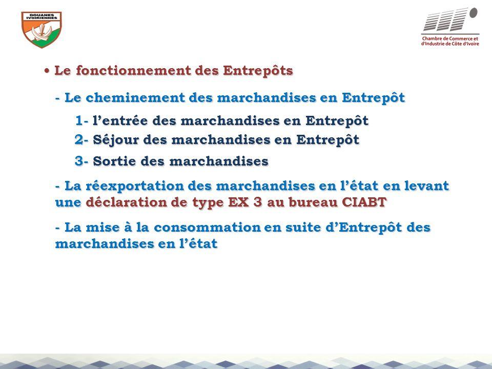 Le fonctionnement des Entrepôts Le fonctionnement des Entrepôts - Le cheminement des marchandises en Entrepôt 1- lentrée des marchandises en Entrepôt