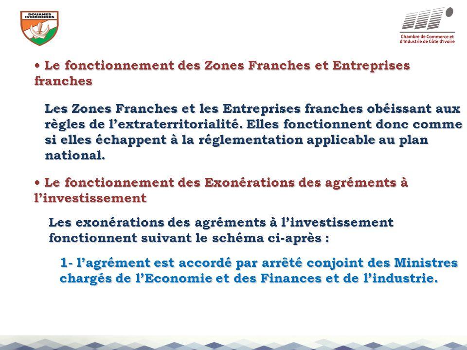 Le fonctionnement des Zones Franches et Entreprises franches Le fonctionnement des Zones Franches et Entreprises franches Les Zones Franches et les En