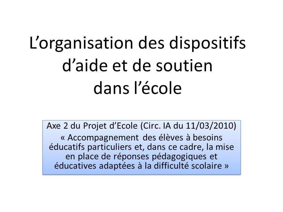 Lorganisation des dispositifs daide et de soutien dans lécole Axe 2 du Projet dEcole (Circ. IA du 11/03/2010) « Accompagnement des élèves à besoins éd