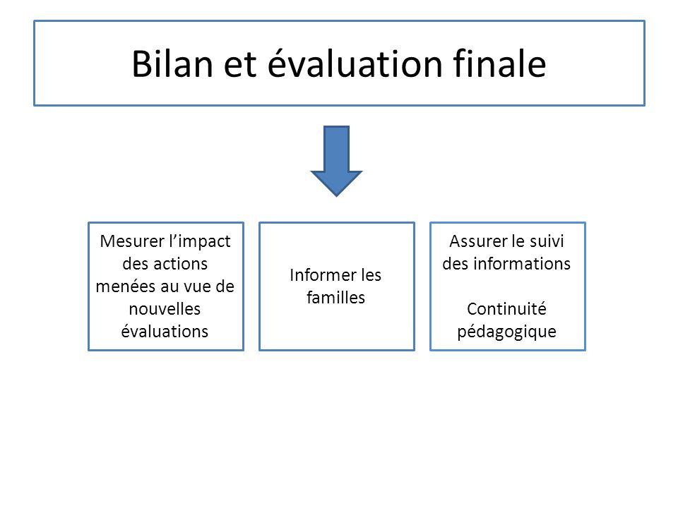 Bilan et évaluation finale Mesurer limpact des actions menées au vue de nouvelles évaluations Informer les familles Assurer le suivi des informations