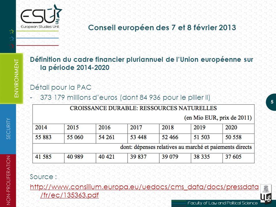 Conseil européen des 7 et 8 février 2013 Définition du cadre financier pluriannuel de lUnion européenne sur la période 2014-2020 Détail pour la PAC -373 179 millions deuros (dont 84 936 pour le pilier II) Source : http://www.consilium.europa.eu/uedocs/cms_data/docs/pressdata /fr/ec/135363.pdf 5