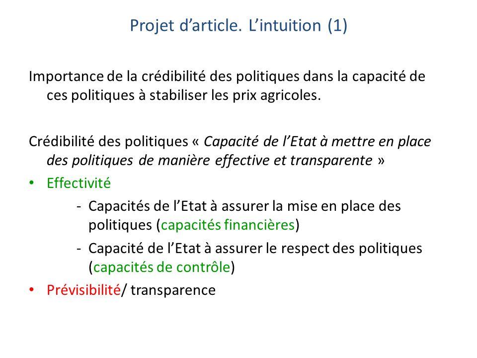 Projet darticle. Lintuition (1) Importance de la crédibilité des politiques dans la capacité de ces politiques à stabiliser les prix agricoles. Crédib
