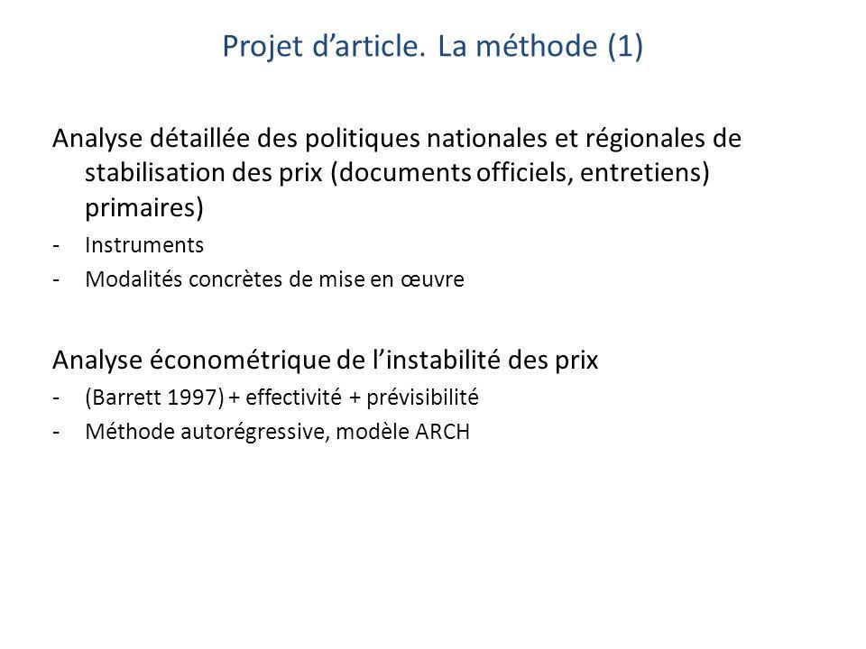 Projet darticle. La méthode (1) Analyse détaillée des politiques nationales et régionales de stabilisation des prix (documents officiels, entretiens)